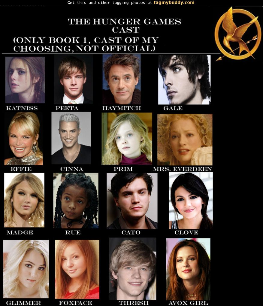 introducing the characters of the hunger Katniss, a skilled hunter and the hero of the hunger games, is indeed  in  contrast, the characters who rely on brute force and violent prowess find  by  introducing love (and, by extension, sex) into the show, the producers.