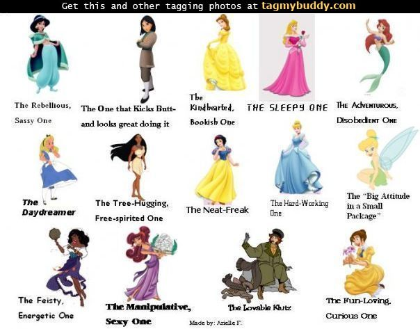 All-Female Disney Characters Disney Characters Female Names